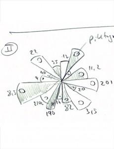 S_SkizzeTortendiagramm